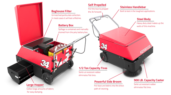 Model 34 Sweeper