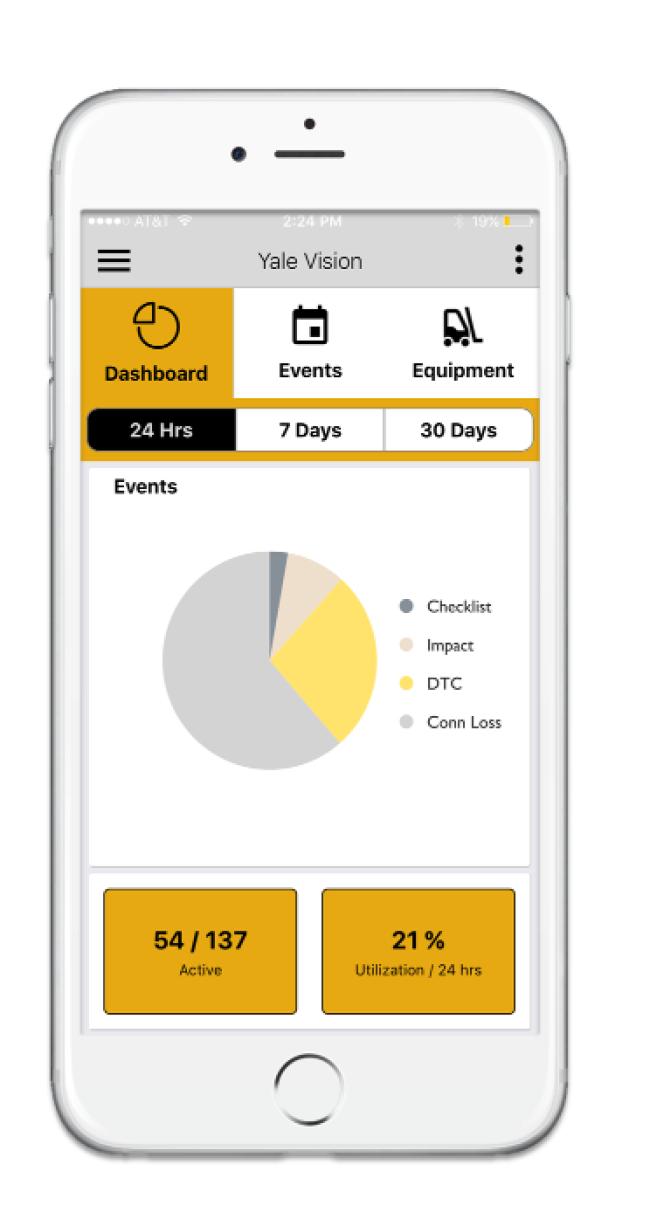 Vision App Download